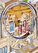 isar2_reaktor