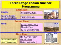 Thorium - Indien.png