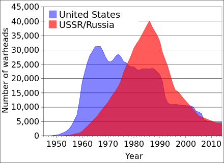 uran dating nøjagtighed dating newcastle under lyme