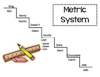 metric-3