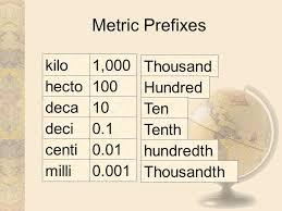 metric-sjov